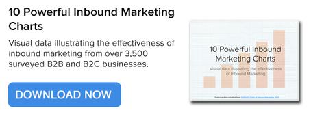 10 Powerful Inbound Marketing Charts
