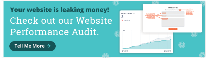 Website Performance Audit