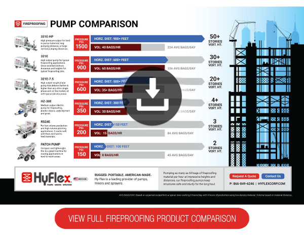 View Full Fireproofing Product Comparison
