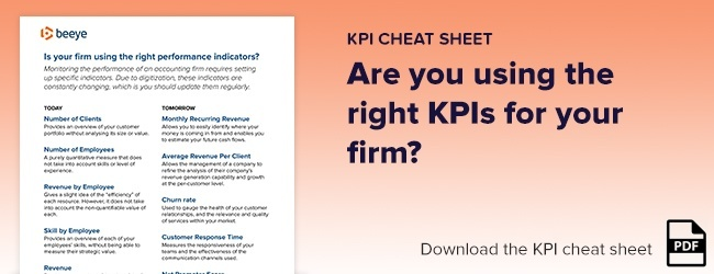 Are you using the right KPIs for your firm?