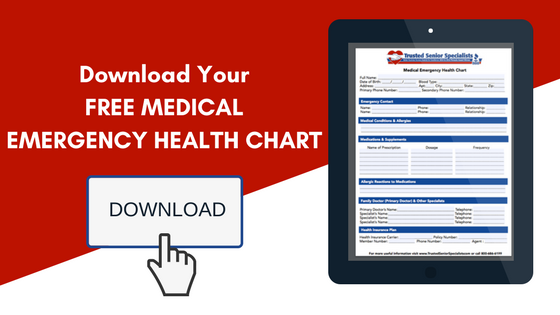 Download your Free Medical Emergency Health Chart