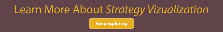 Strategy Visualization Nour Group