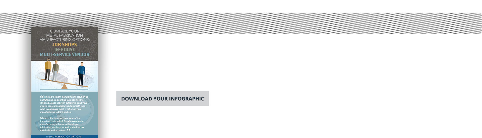 Compare your Metal Fabrication Manufacturing Options