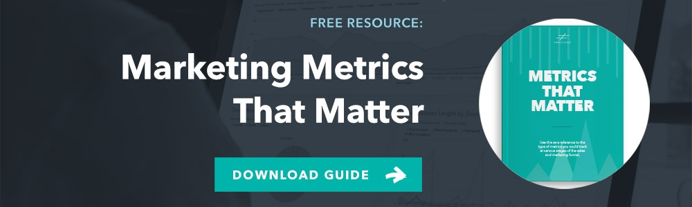 Marketing Metrics That Matter