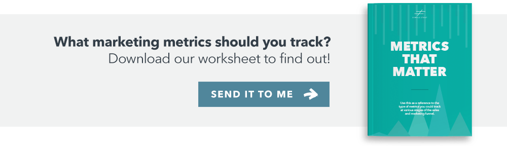 Marketing Metrics That Matter Worksheet