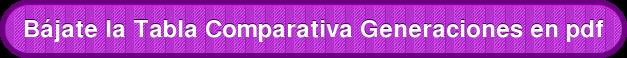Bájate la Tabla Comparativa Generaciones en pdf