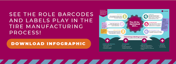 See the role barcodes and labels play in the tire manufacturing process