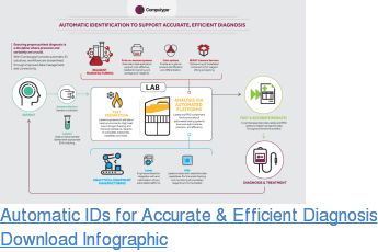 Automatic IDs for Accurate & Efficient Diagnosis  Download Infographic