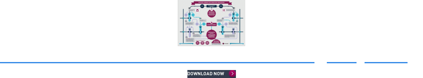 READY Labware Services: Discover Which ID Technology Is Right For You