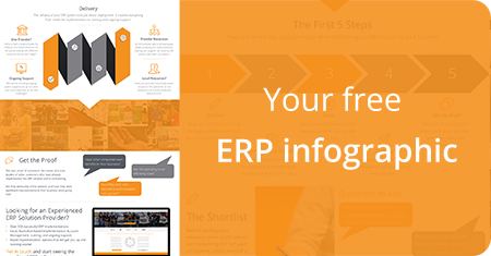 Free ERP infographic