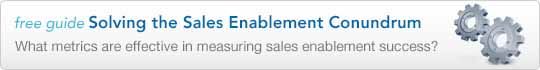 Sales Enablement Explained