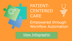 patient-centered care empowered through workflow automation