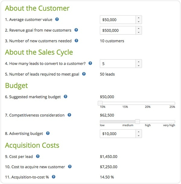 Client Acquisition Cost Calculator