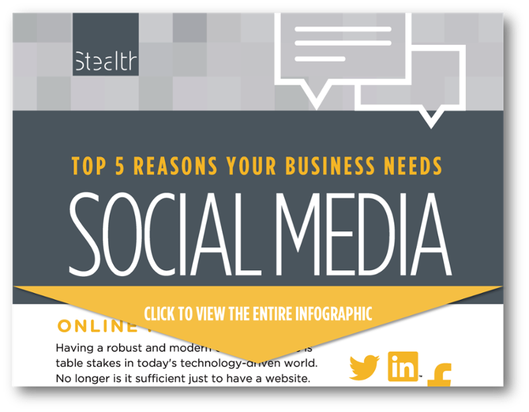 Click to download the Top 5 Reasons Your Business Needs Social Media