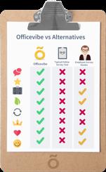Officevibe VS Alternatives