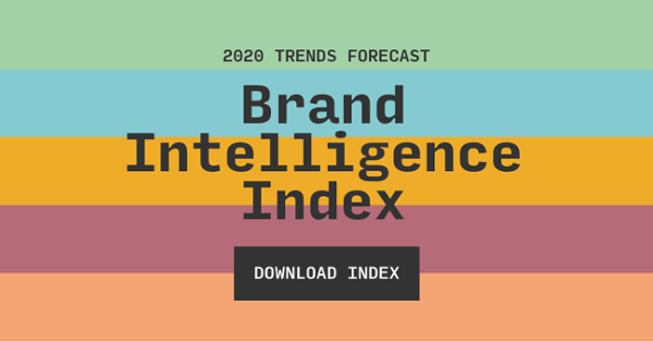 Brand Intelligence Index