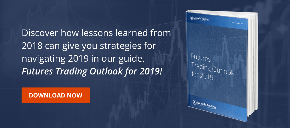 Futures Trading Outlook for 2019