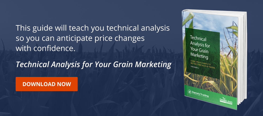 Technical analysis for your grain marketing e-book