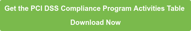 Get the PCI DSS Compliance Program Activities Table  Download Now