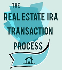 investing in real estate with an IRA infographic