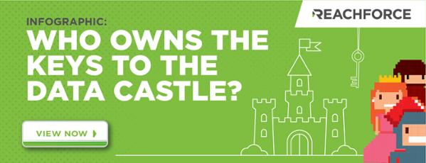 Data castle