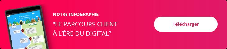 Le parcours client se digitalise