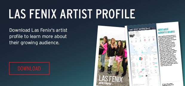 Las Fenix | Artist Profile Download