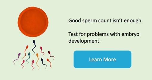 Advanced Sperm Test