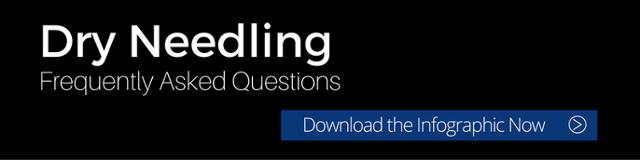 Dry Needling FAQ Infographic