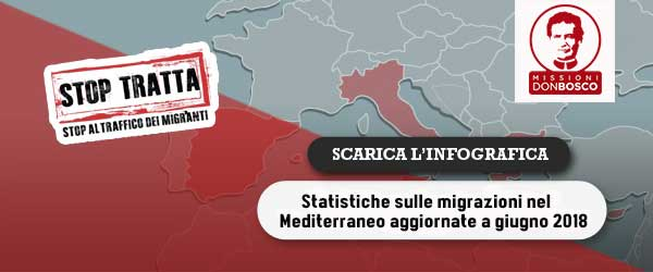 call-to-action-infografica-migranti-e-rifugiati-2017
