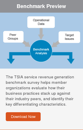 Benchmark Preview  The TSIA service revenue generation benchmark survey helps member  organizations evaluate how their business practices stack up against their  industry peers, and identify their key differentiating characteristics.  Download Now