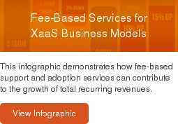 Fee-Based Services for XaaS Business Models  This infographic demonstrates how fee-based support and adoption services can  contribute to the growth of total recurring revenues.  View Infographic