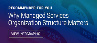 why-managed-services-organization-structure-matters