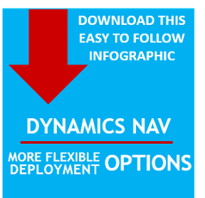 Infographic Dynamics NAV Options for Deployment