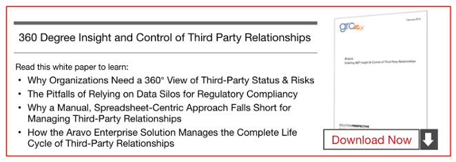 360 degree insight and control of third party relationships