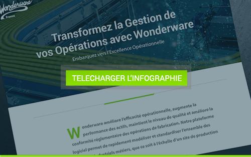 Webinar Wonderware Online