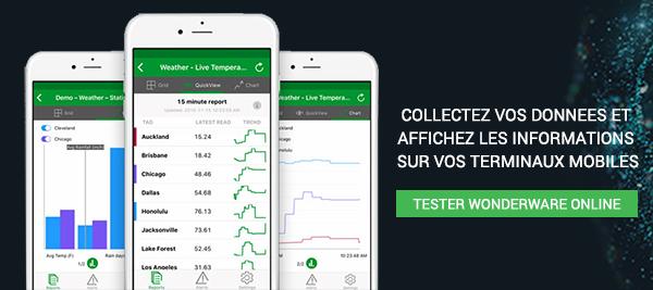 Test Online pour SmartGlance