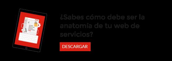Anatomía Web Servicios