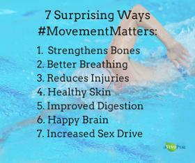 Movement Matters in 7 Suprising Ways download