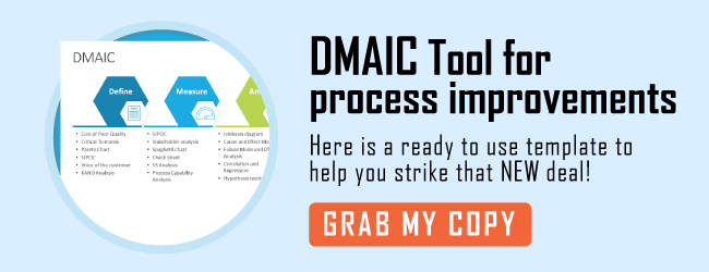 DMAIC tool for process improvements
