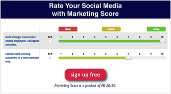 Rate Your Content Marketing with Marketing Score