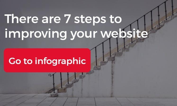Go to infographic