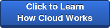 Learn How Cloud Works Here