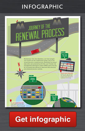 Insurance Renewal Infographic