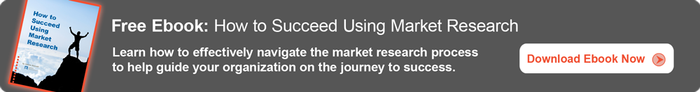 How to Succeed Using Market Research eBook, MarketResearch.com