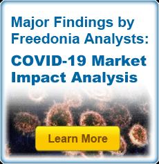 COVID-19 Market Impact Analysis