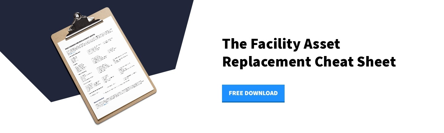 Download Now - The Facility Asset Replacement Cheat Sheet