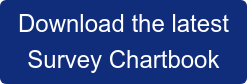 Download the latest Survey Chartbook