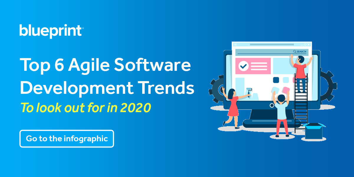 Top Six Agile Software Development Trends in 2020