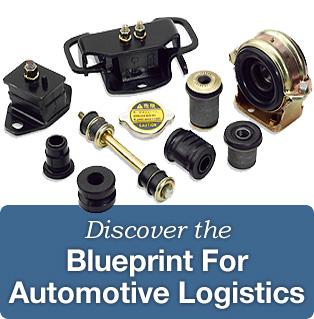 blueprint for automotive logistics